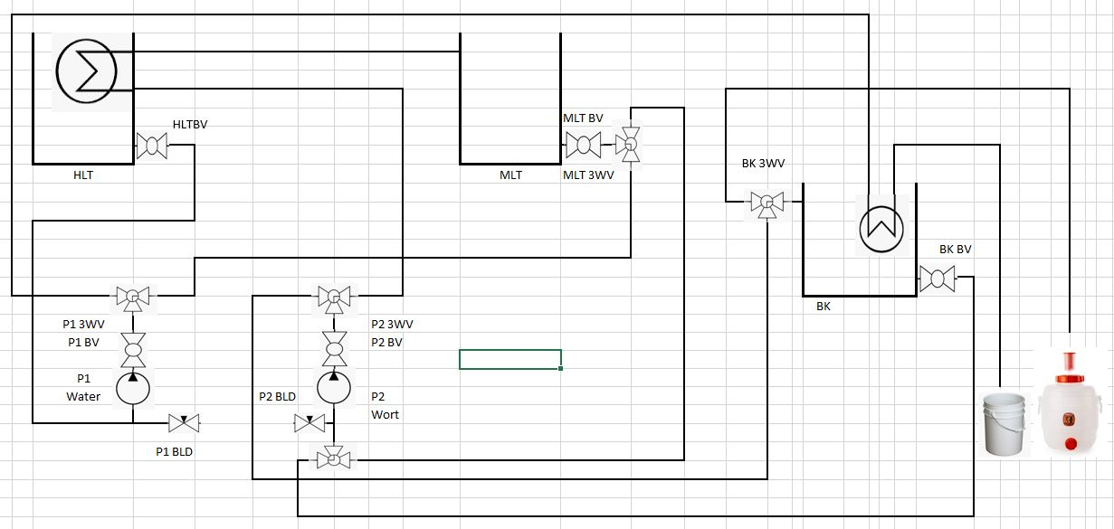 3V 2P System Layout.JPG