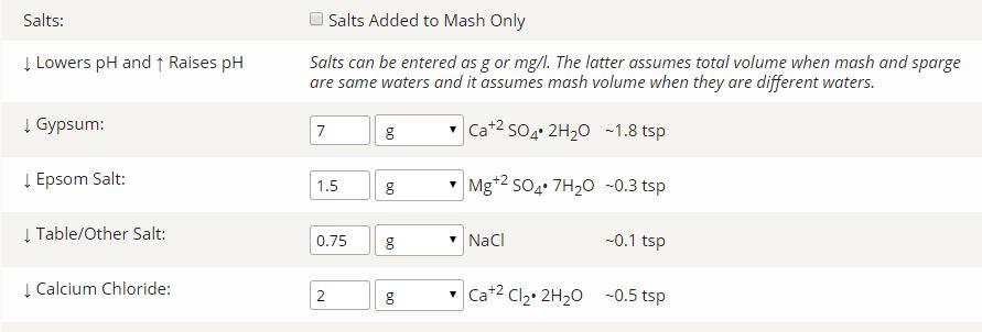 4 Salt Additions.JPG
