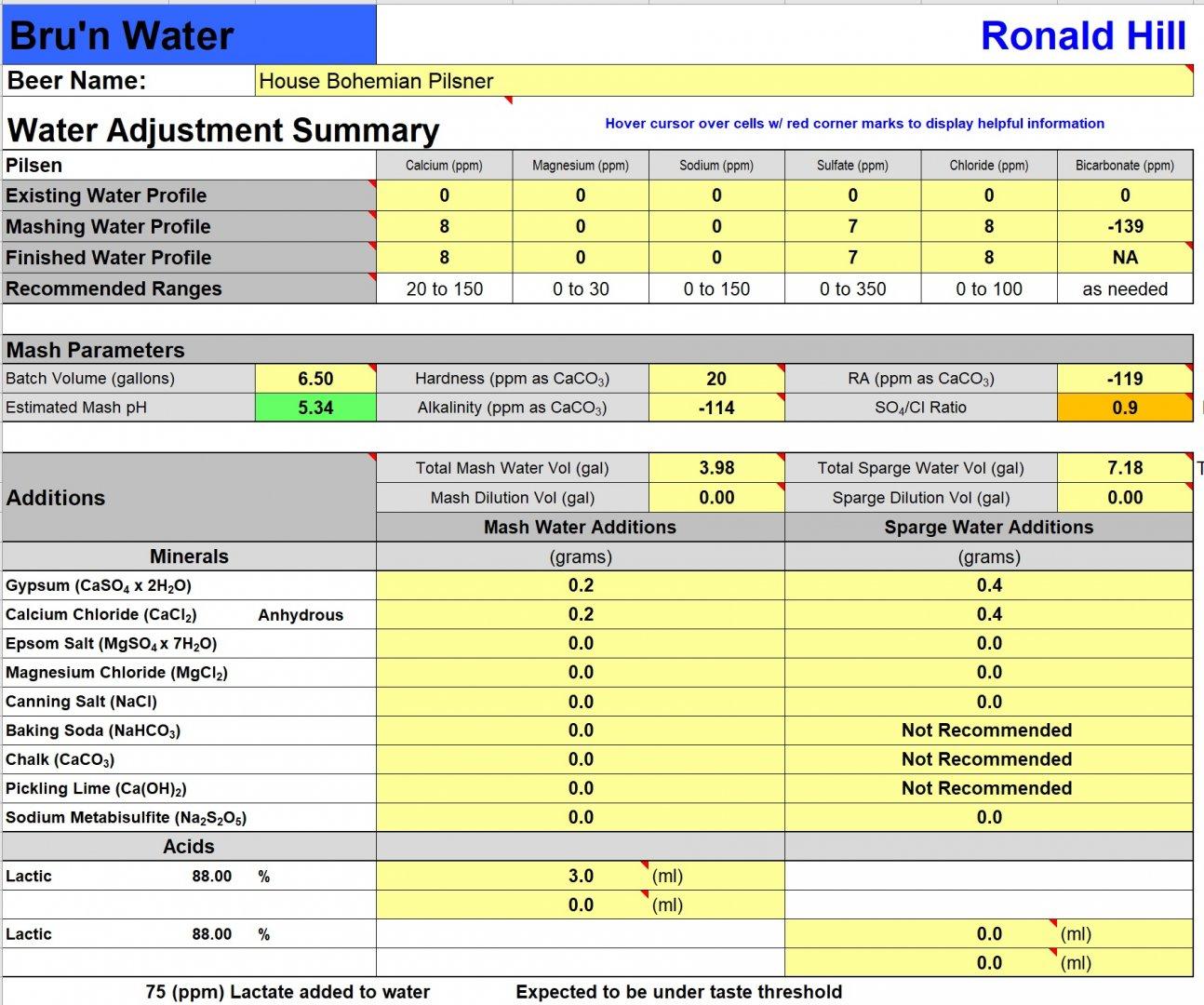 bo-pils water.jpg