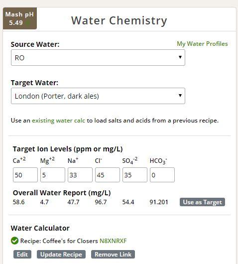 Recipe Water Chemistry.JPG