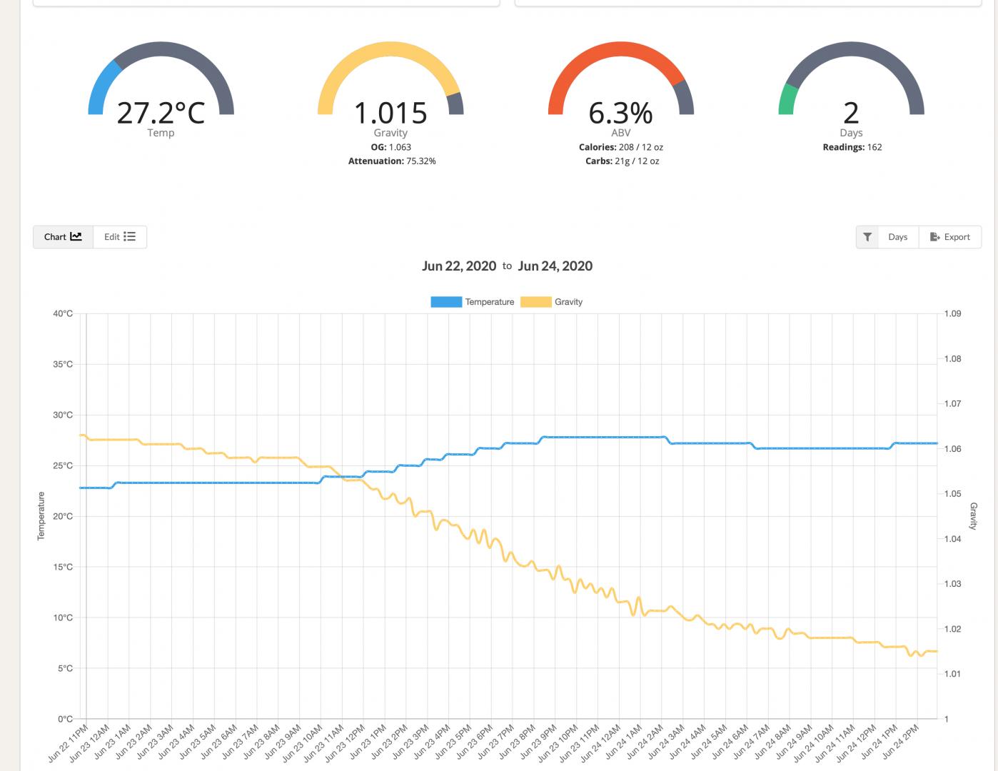 Screenshot 2020-06-24 at 15.06.57.png