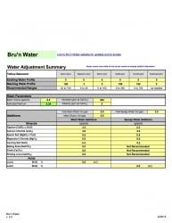 brun-water-nepa-5015.jpg