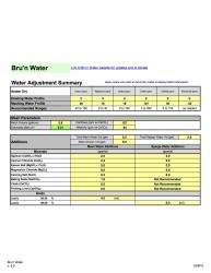 brun-water-barleywine-5014.jpg